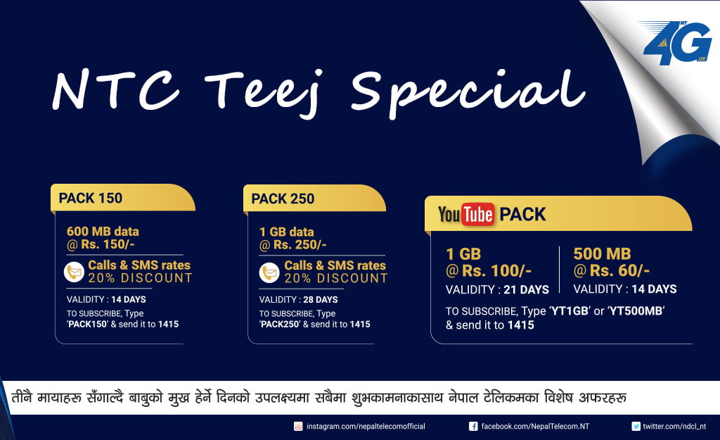 Read more about the article Latest NTC Data Pack Offer – Teej Special 2074